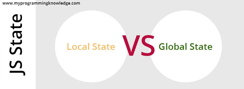 Global State and Local State for JS one page applications, explained