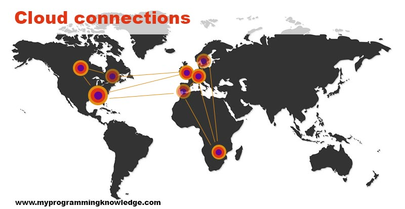 Cloud connections around the world